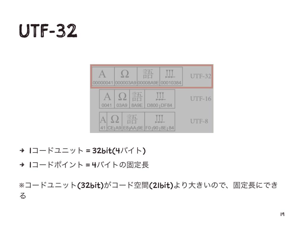 UTF-32 4 1ίʔυϢχοτ = 32bit(4όΠτ) 4 1ίʔυϙΠϯτ = 4ό...