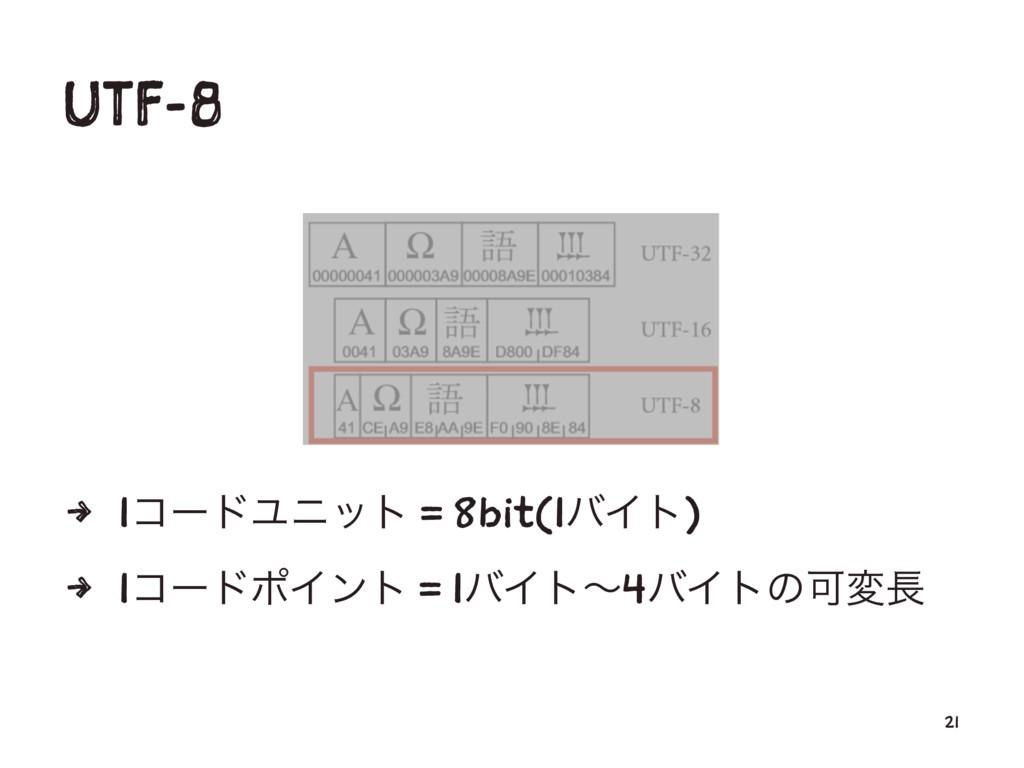 UTF-8 4 1ίʔυϢχοτ = 8bit(1όΠτ) 4 1ίʔυϙΠϯτ = 1όΠτ...