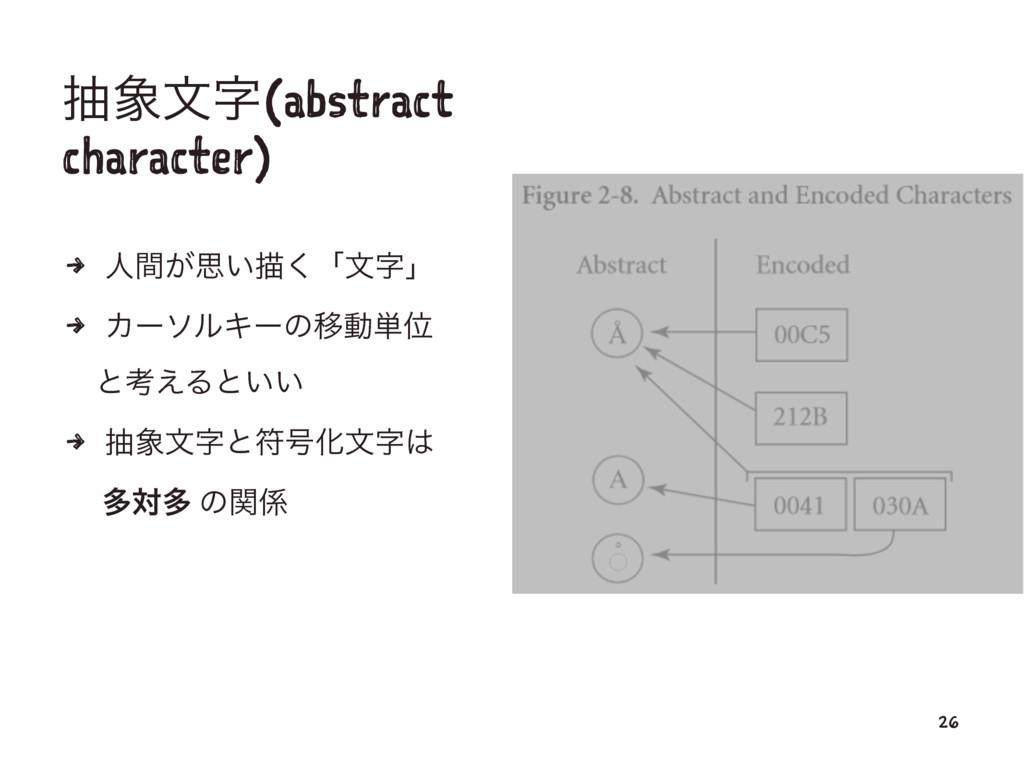 நจ(abstract character) 4 ਓ͕ؒࢥ͍ඳ͘ʮจʯ 4 ΧʔιϧΩʔ...