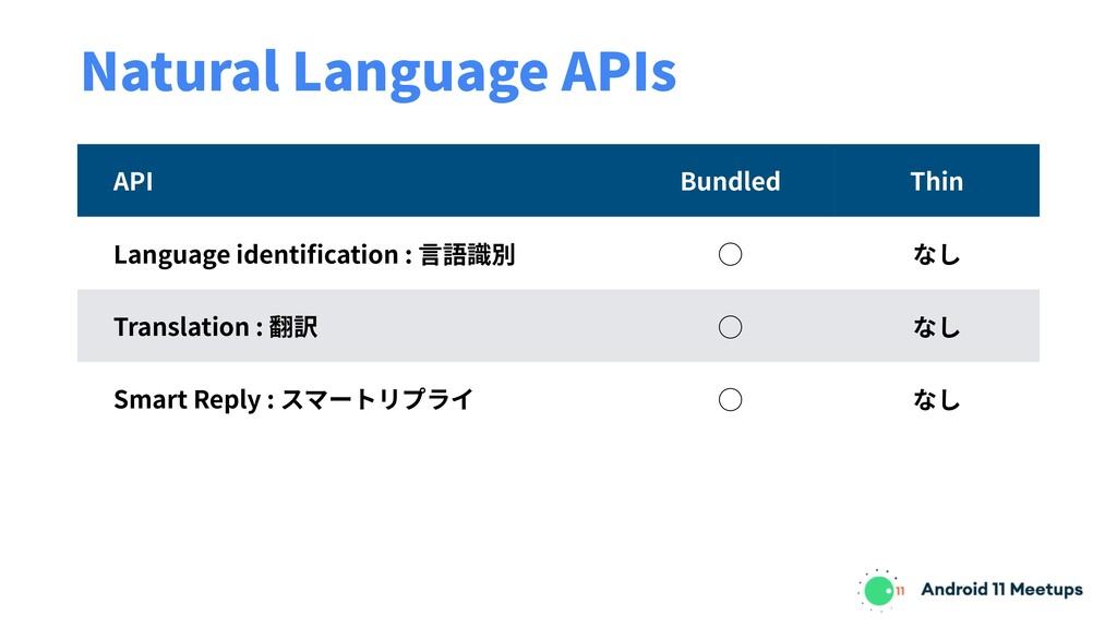 Natural Language APIs API Bundled Thin Language...