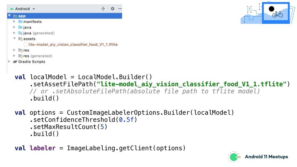 val localModel = LocalModel.Builder() .setAsset...
