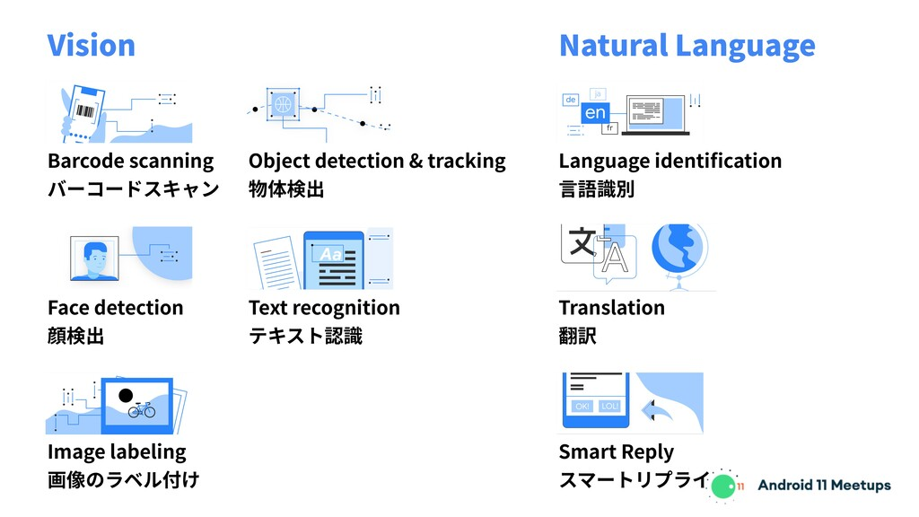 Vision Natural Language Barcode scanning バーコードス...