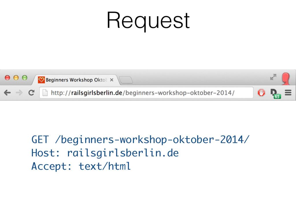 GET /beginners-workshop-oktober-2014/ Host: rai...