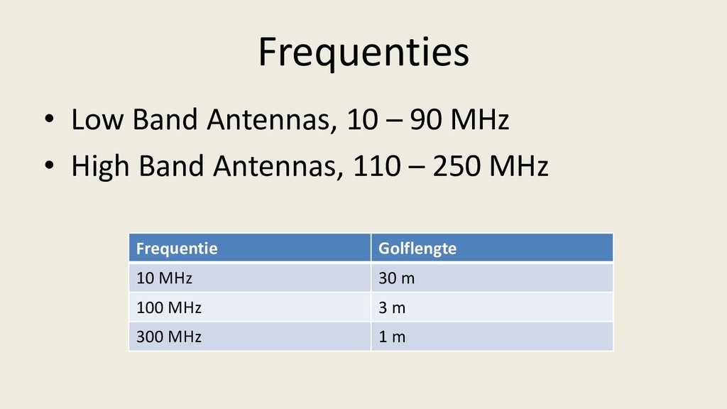 Frequenties • Low Band Antennas, 10 – 90 MHz • ...