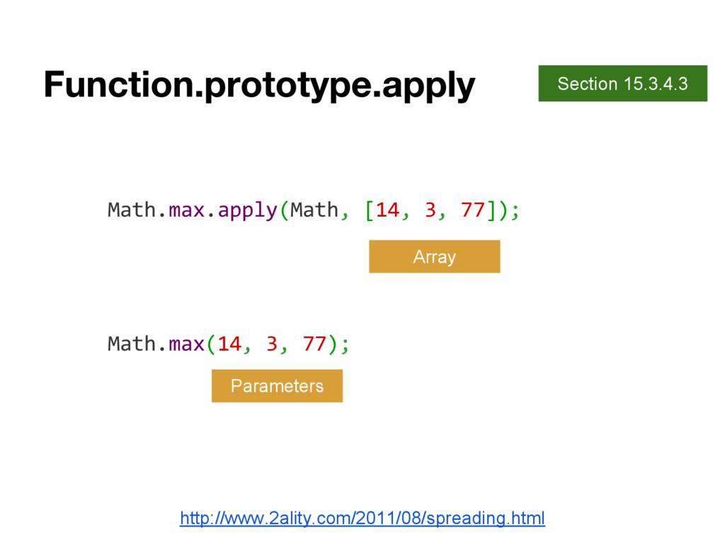 Math.max(14, 3, 77); Math.max.apply(Math, [14, ...