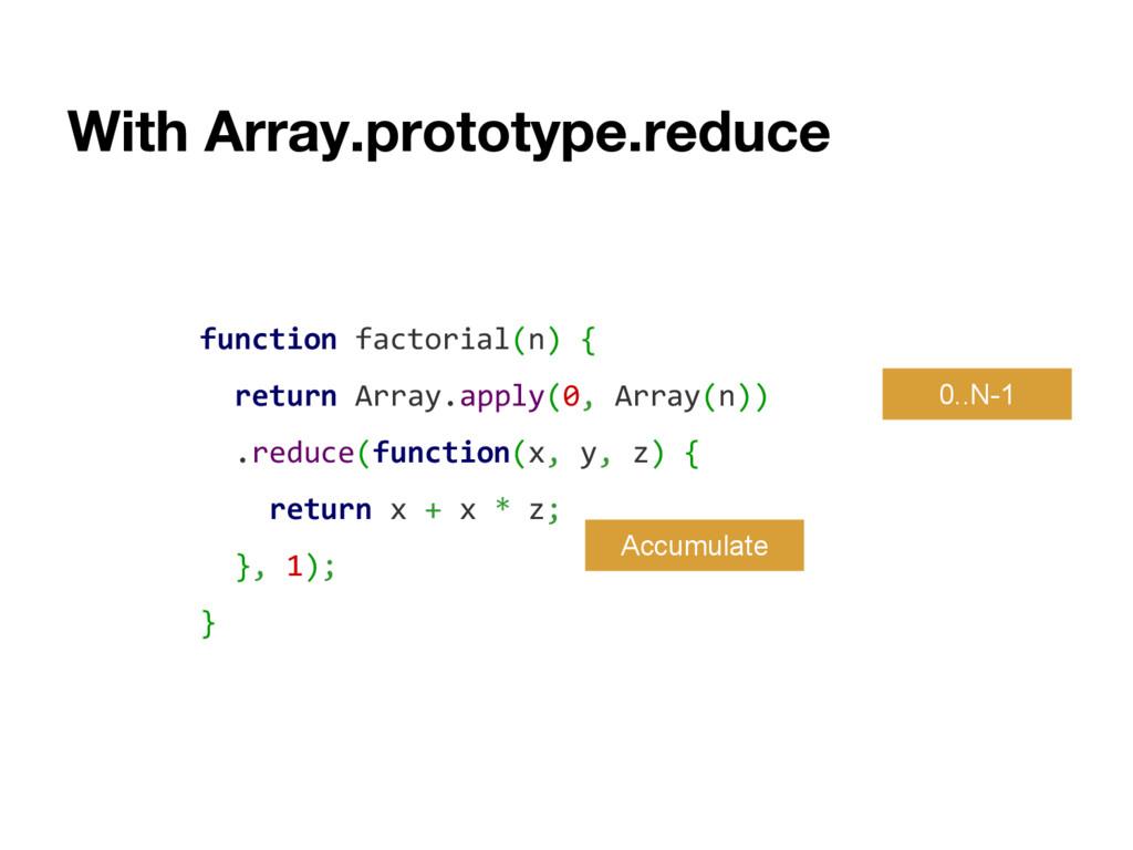 function factorial(n) { return Array.apply(0, A...