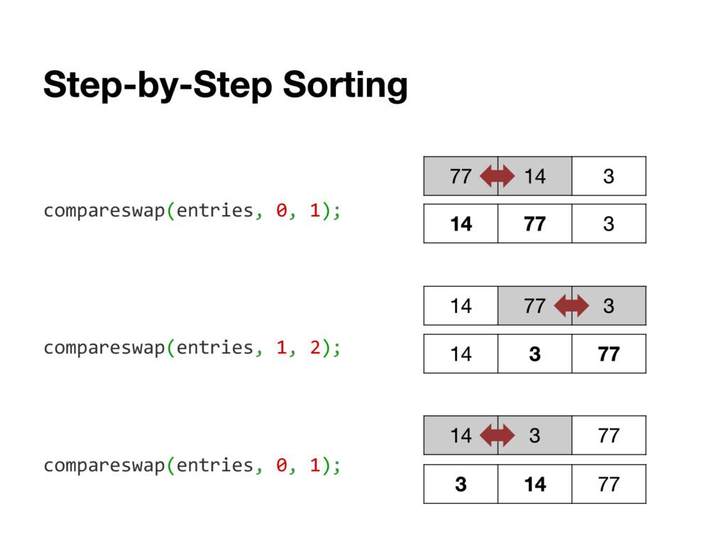 compareswap(entries, 0, 1); compareswap(entries...
