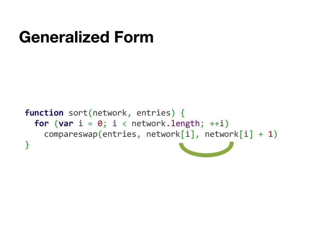 function sort(network, entries) { for (var i = ...