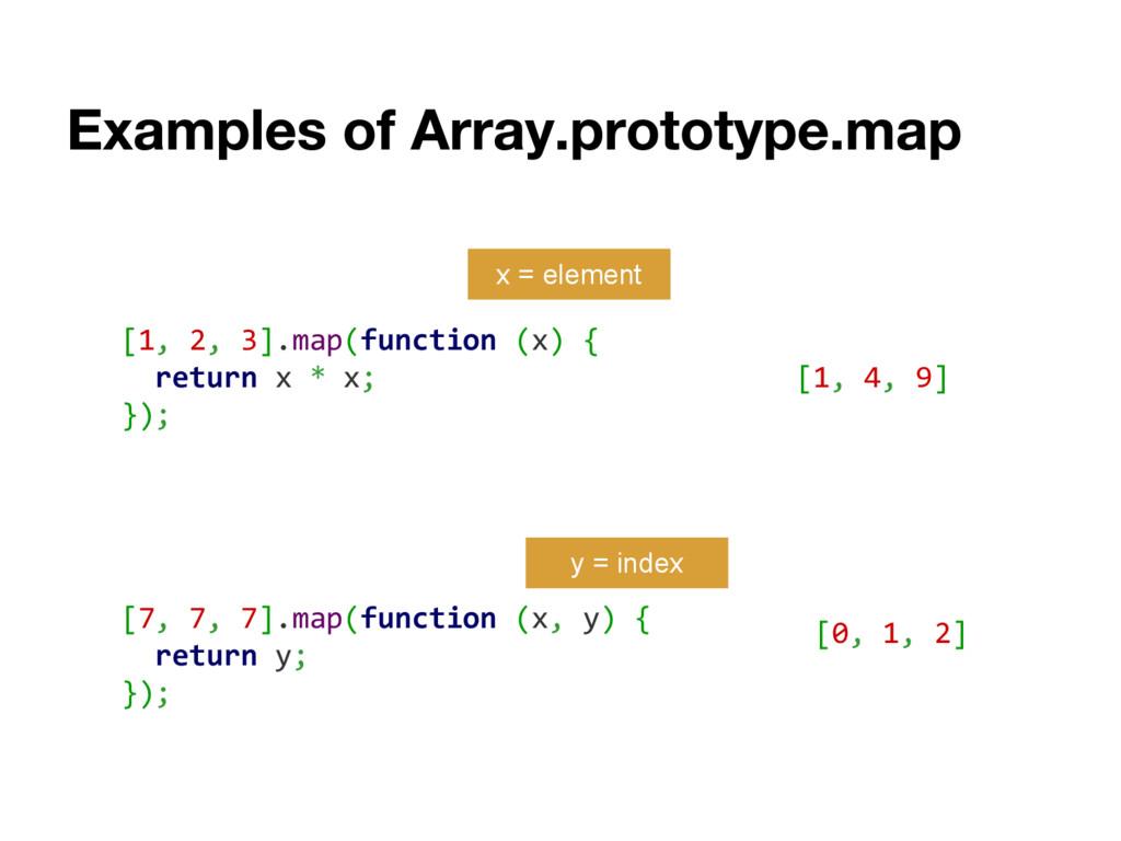 [1, 2, 3].map(function (x) { return x * x; }); ...