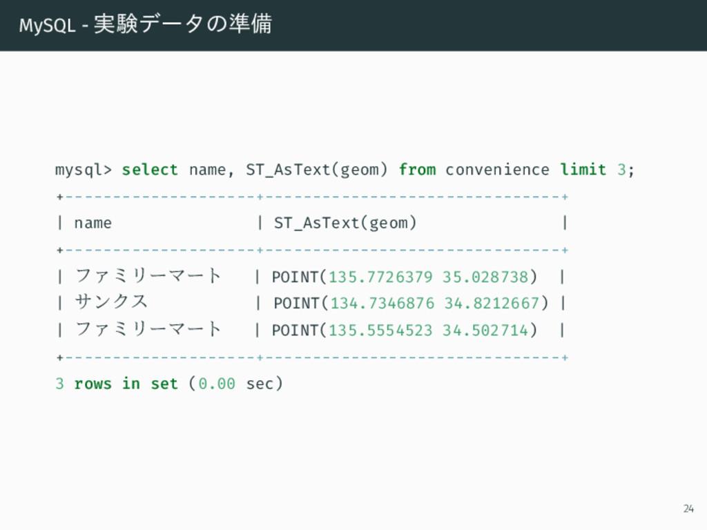 MySQL - 実験データの準備 mysql> select name, ST_AsText(...