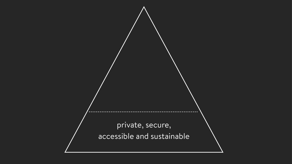 private, secure, accessible and sustainable