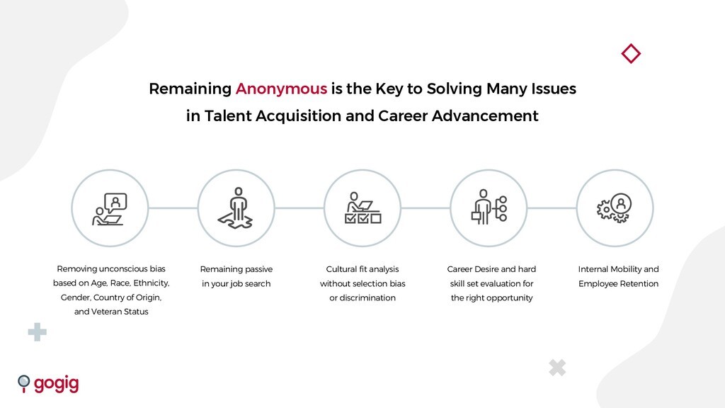 Remaining Anonymous is the Key to Solving Many ...