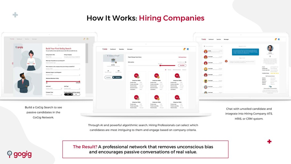 How It Works: Hiring Companies Build a GoGig Se...