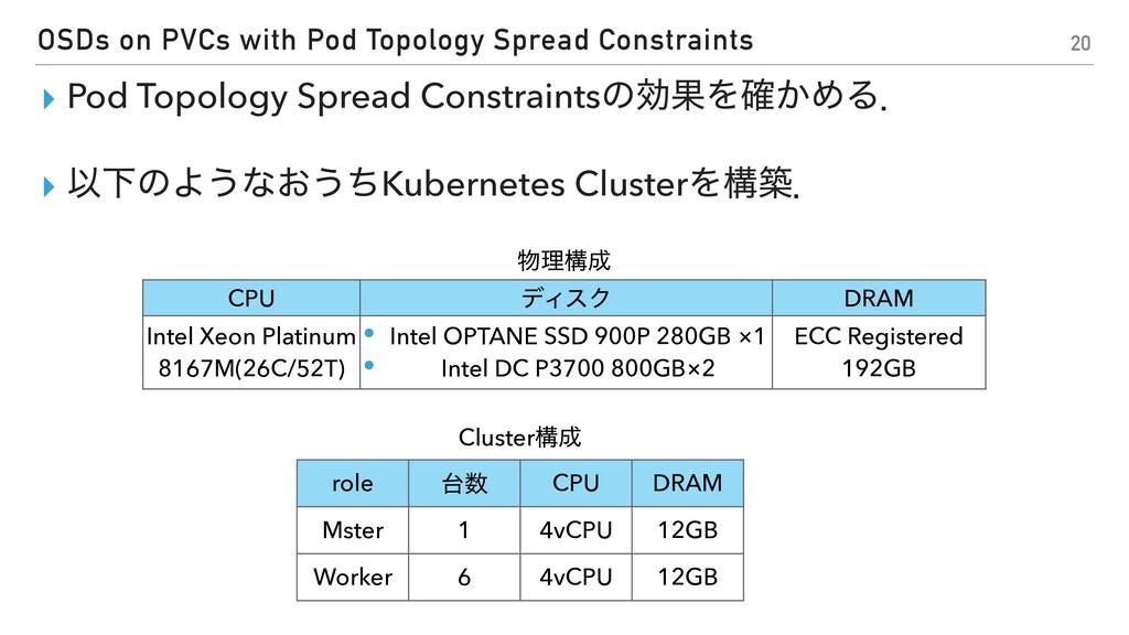 ▸ Pod Topology Spread ConstraintsͷޮՌΛ͔֬ΊΔɽ ▸ ҎԼ...