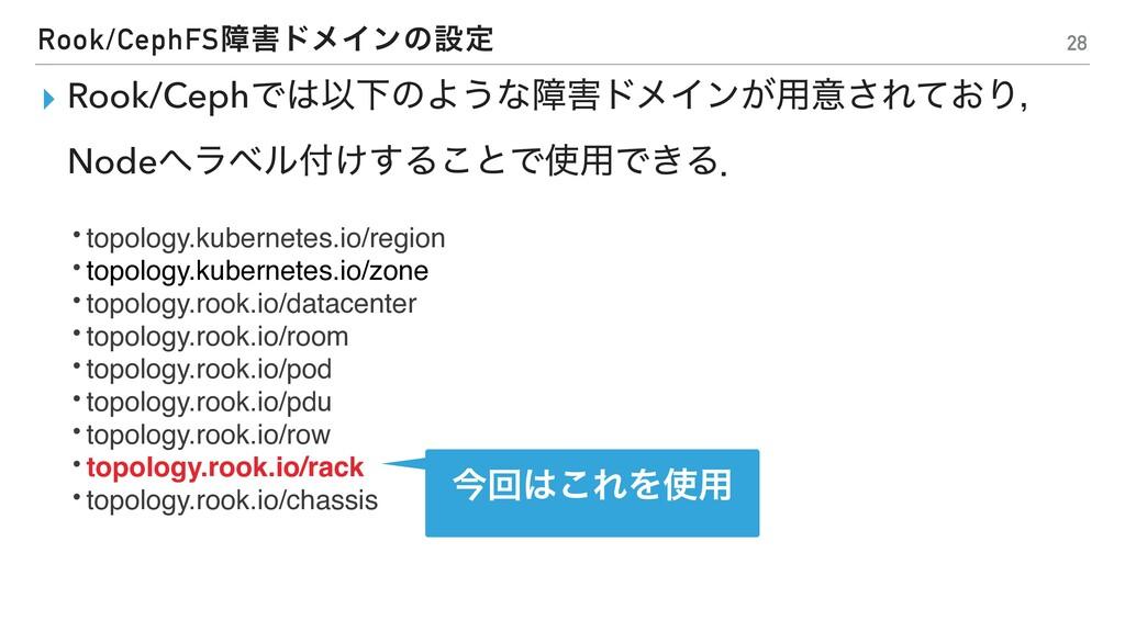 •topology.kubernetes.io/region •topology.kubern...
