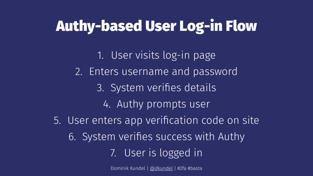 Authy-based User Log-in Flow 1. User visits log...