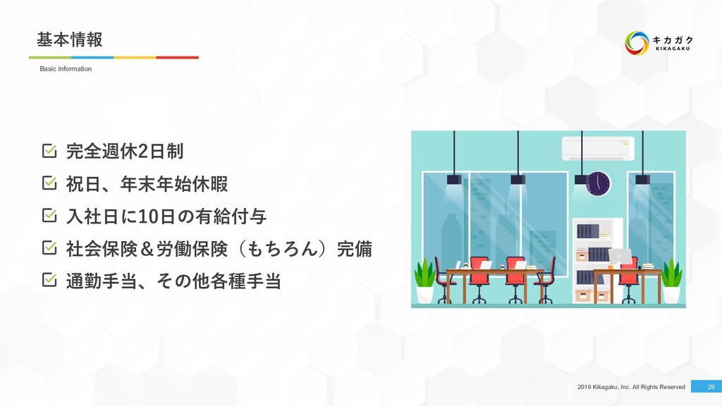 2019 Kikagaku, Inc. All Rights Reserved 基本情報 29...