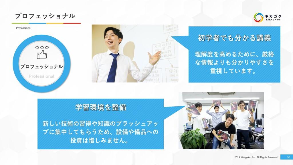 2019 Kikagaku, Inc. All Rights Reserved プロフェッショ...