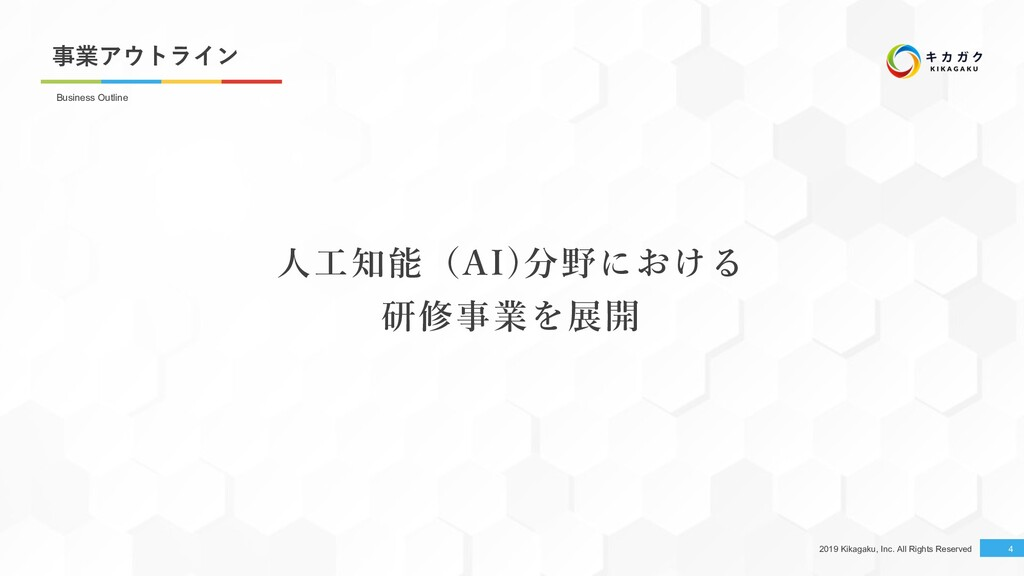 2019 Kikagaku, Inc. All Rights Reserved 事業アウトライ...