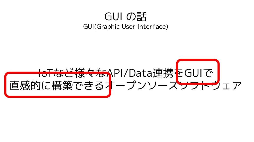 GUI の話 GUI(Graphic User Interface) IoTなど様々なAPI/...
