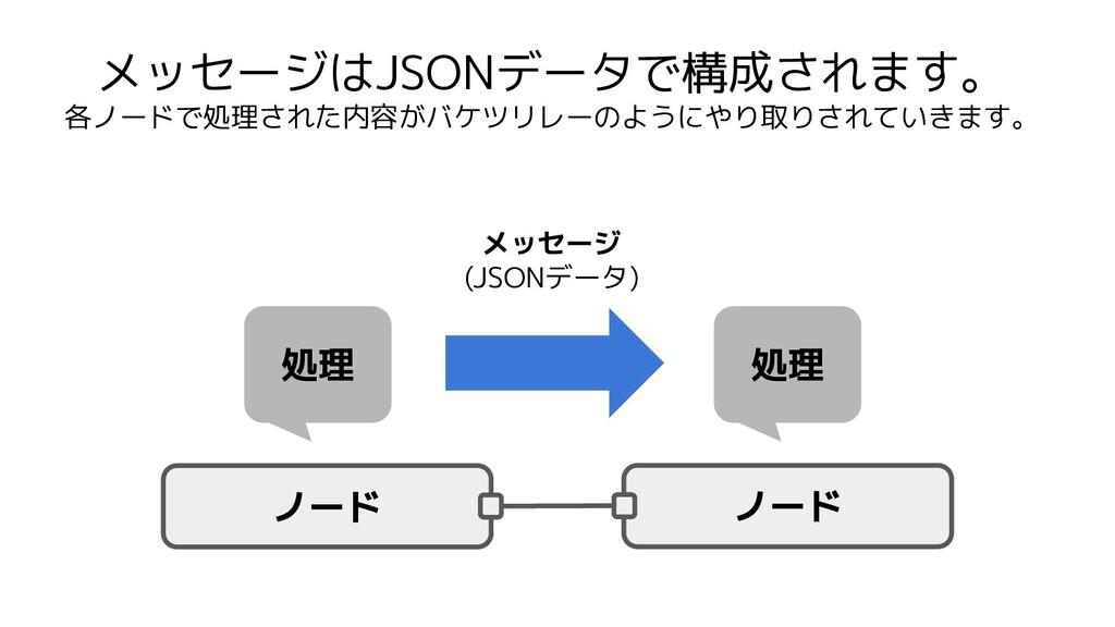 メッセージはJSONデータで構成されます。 各ノードで処理された内容がバケツリレーのようにやり...