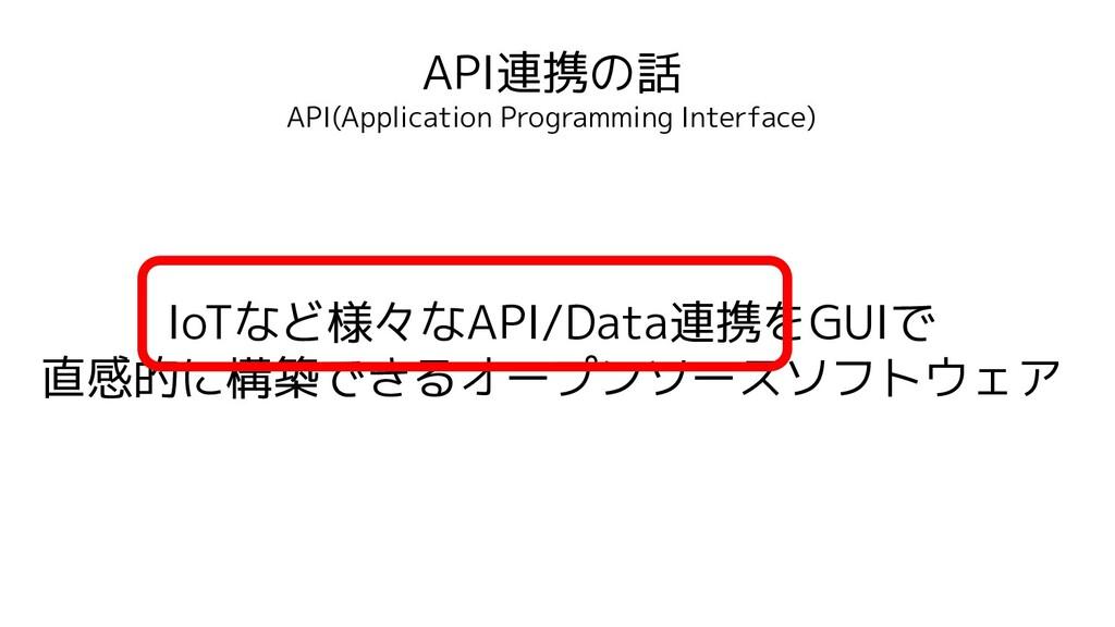 API連携の話 API(Application Programming Interface) ...