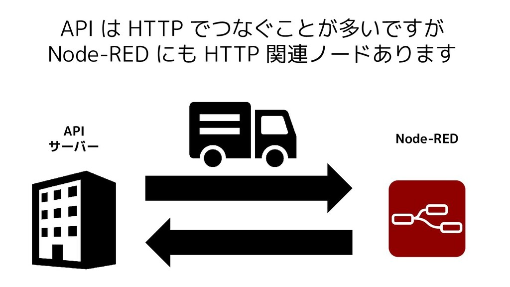 API は HTTP でつなぐことが多いですが Node-RED にも HTTP 関連ノードあ...