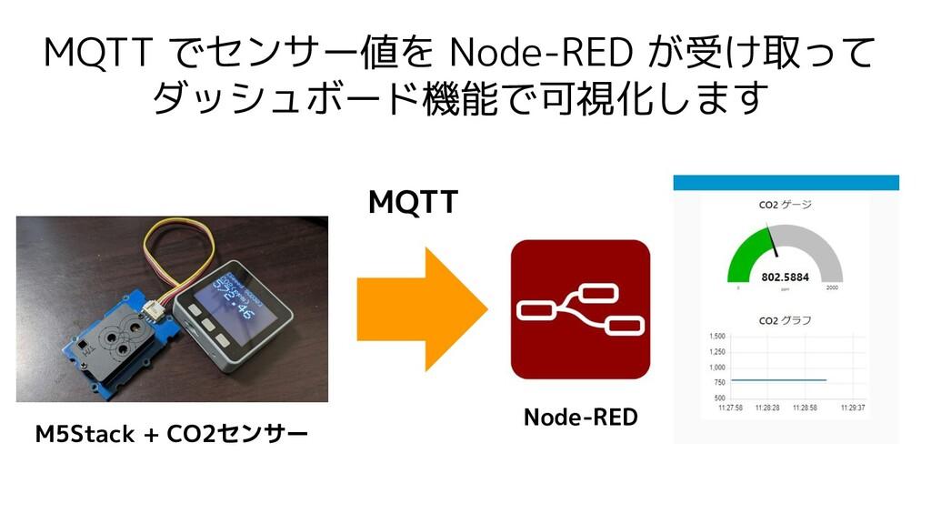 MQTT でセンサー値を Node-RED が受け取って ダッシュボード機能で可視化します M...