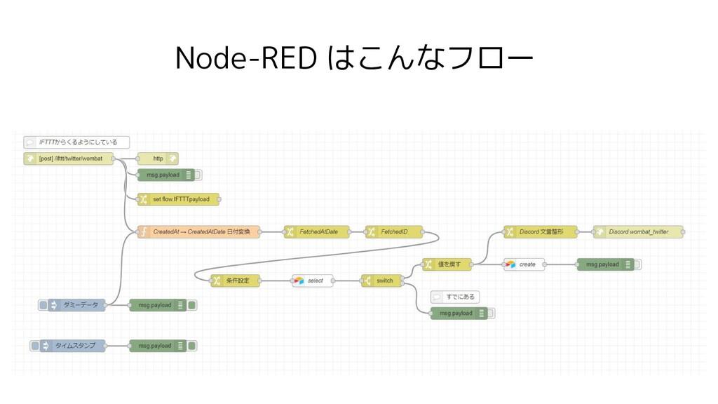 Node-RED はこんなフロー