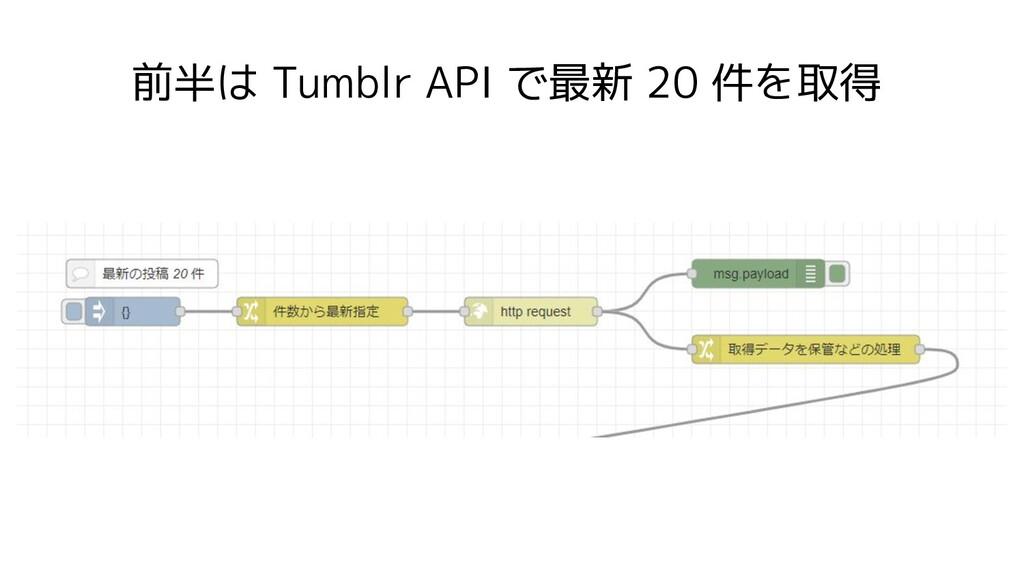 前半は Tumblr API で最新 20 件を取得