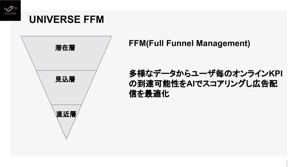 UNIVERSE FFM FFM(Full Funnel Management) 多様なデータ...