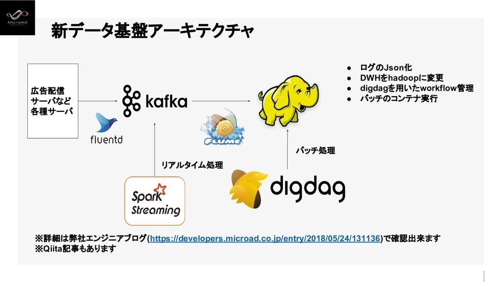 新データ基盤アーキテクチャ ● ログのJson化 ● DWHをhadoopに変更 ● digd...