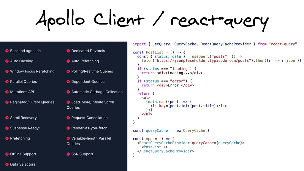 Apollo Client / react-query import { useQuery, ...