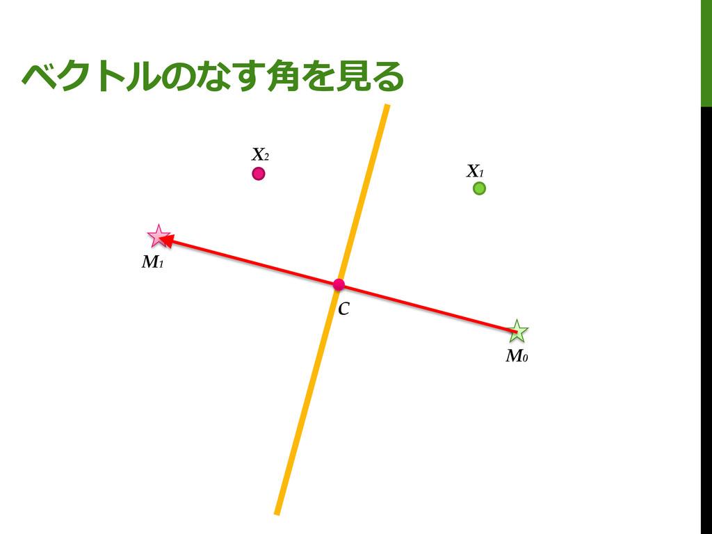 ベクトルのなす角を見る M0 M1 X1 X2 C