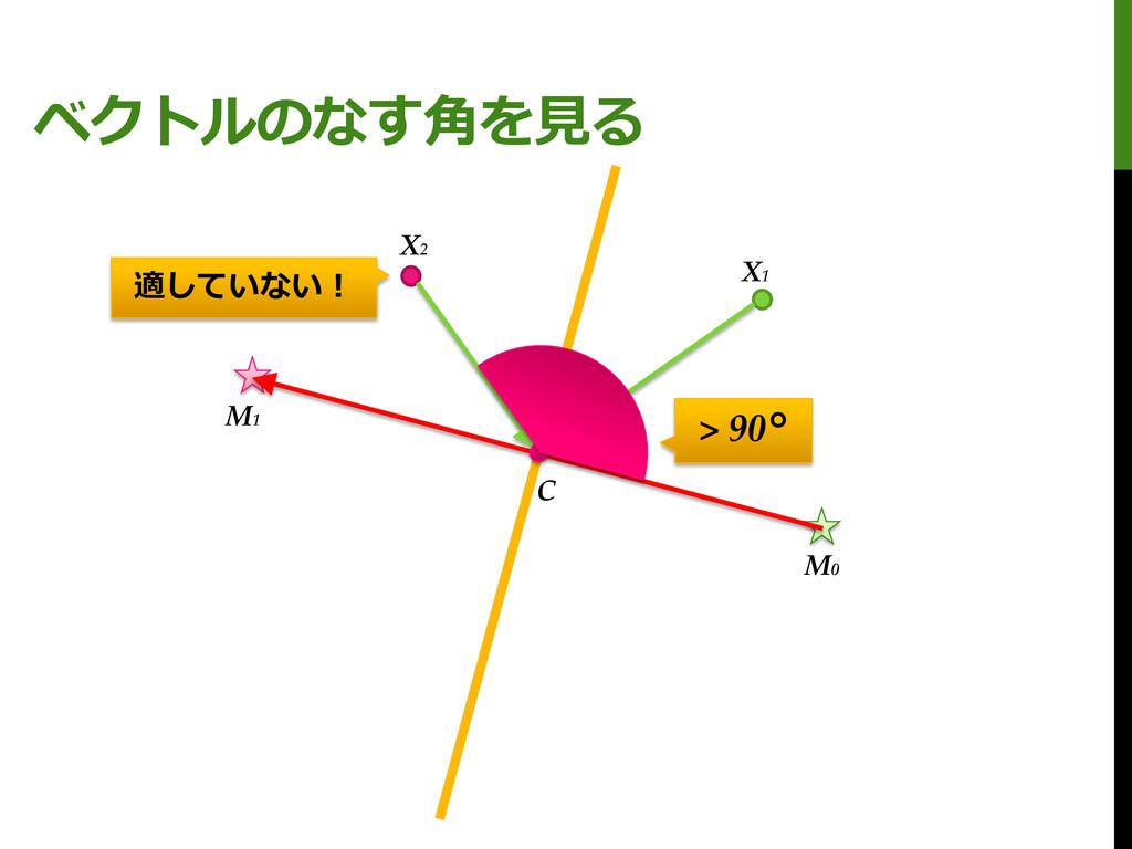 ベクトルのなす角を見る M0 M1 X1 X2 C > 90° 適していない!