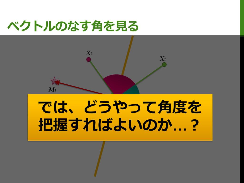 ベクトルのなす角を見る M0 M1 X1 X2 C では、どうやって角度を 把握すればよいのか...
