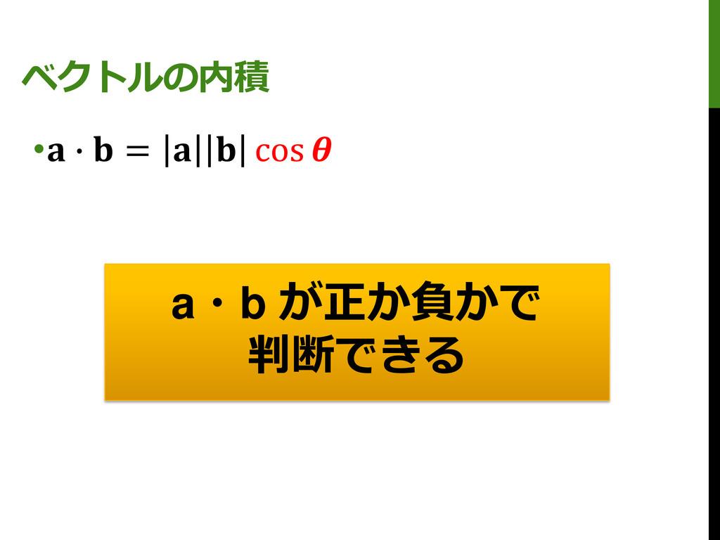 ベクトルの内積 • ∙  =   cos  a・b が正か負かで 判断できる