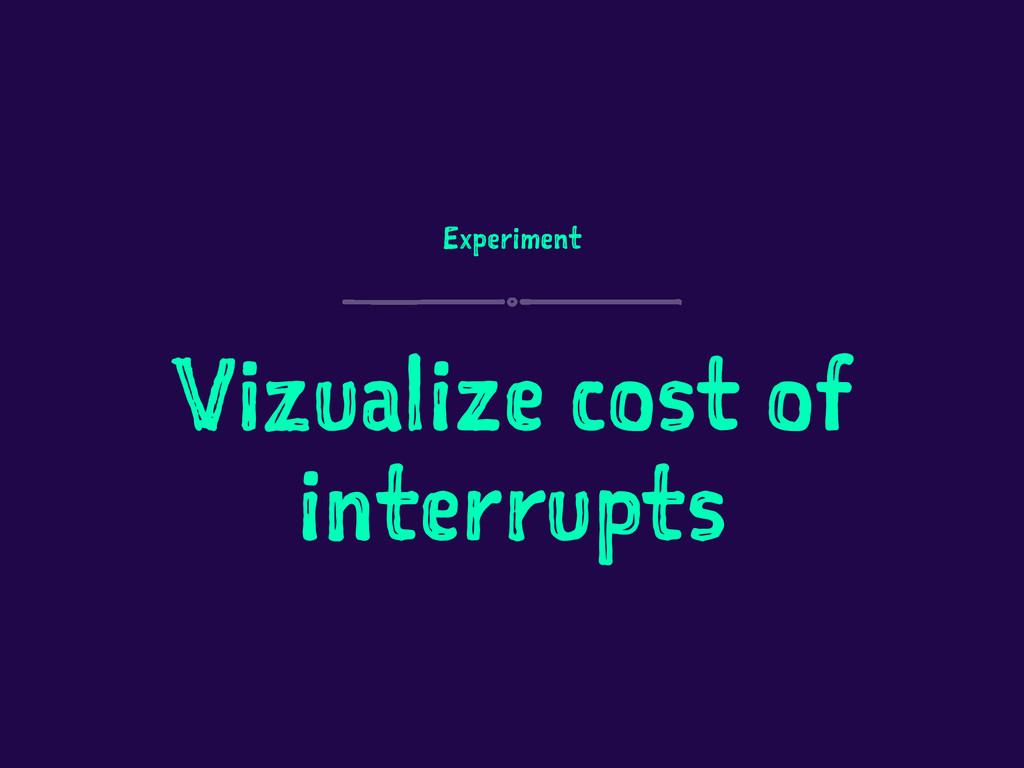 Experiment Vizualize cost of interrupts