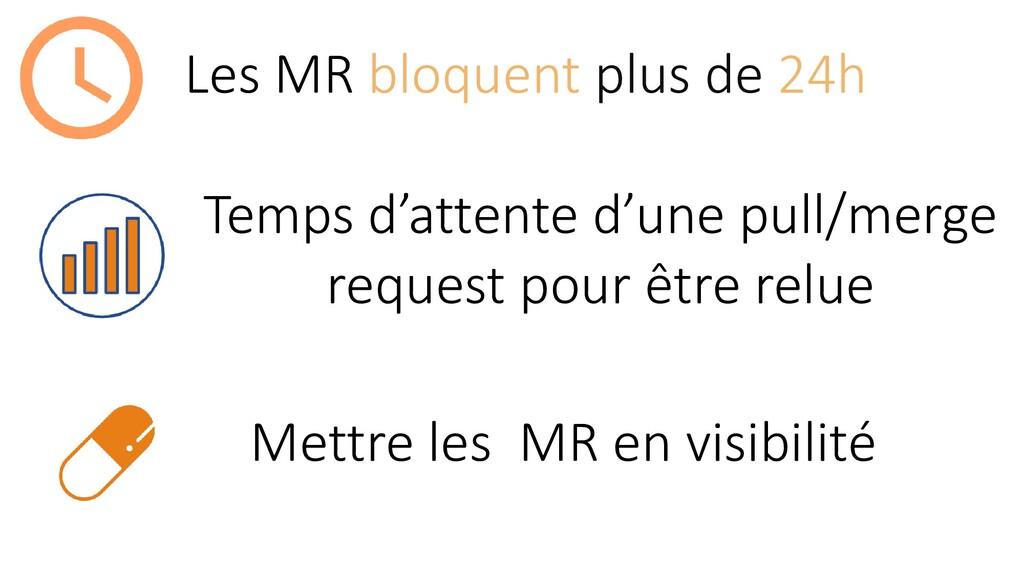 Les MR bloquent plus de 24h Mettre les MR en vi...