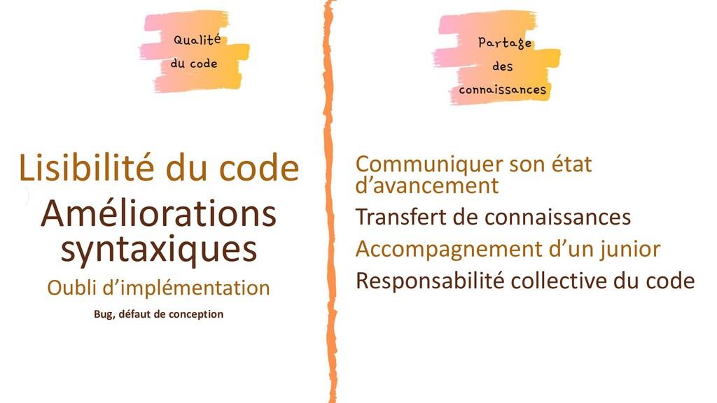 Lisibilité du code Améliorations syntaxiques Ou...