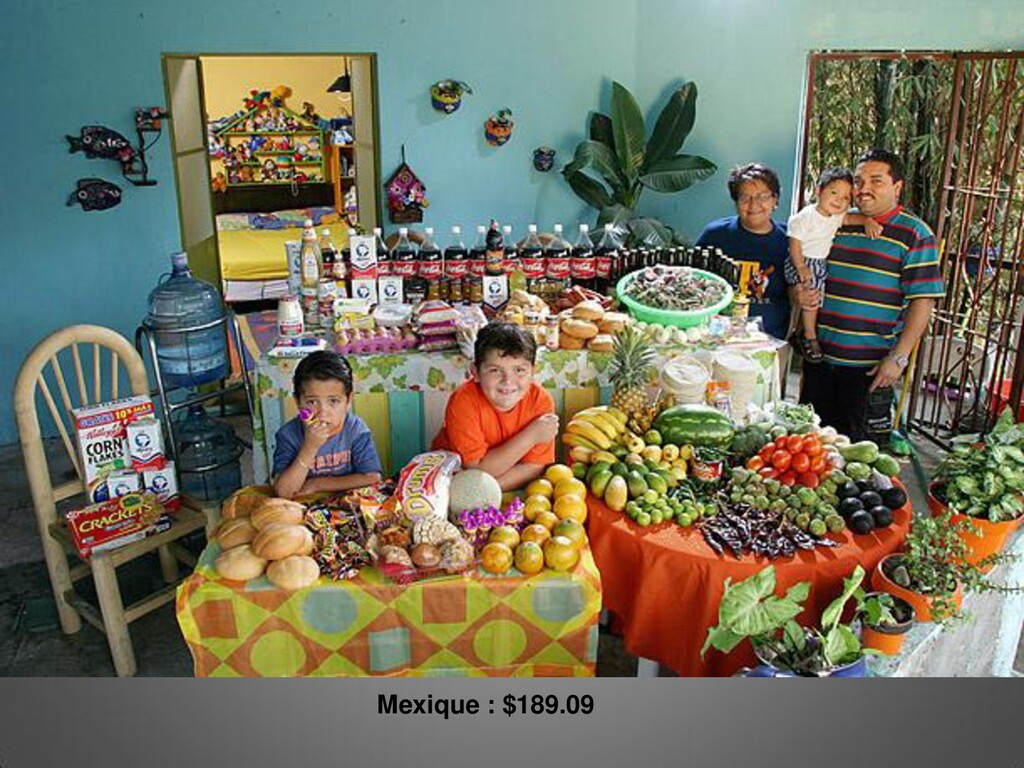 Mexique : $189.09