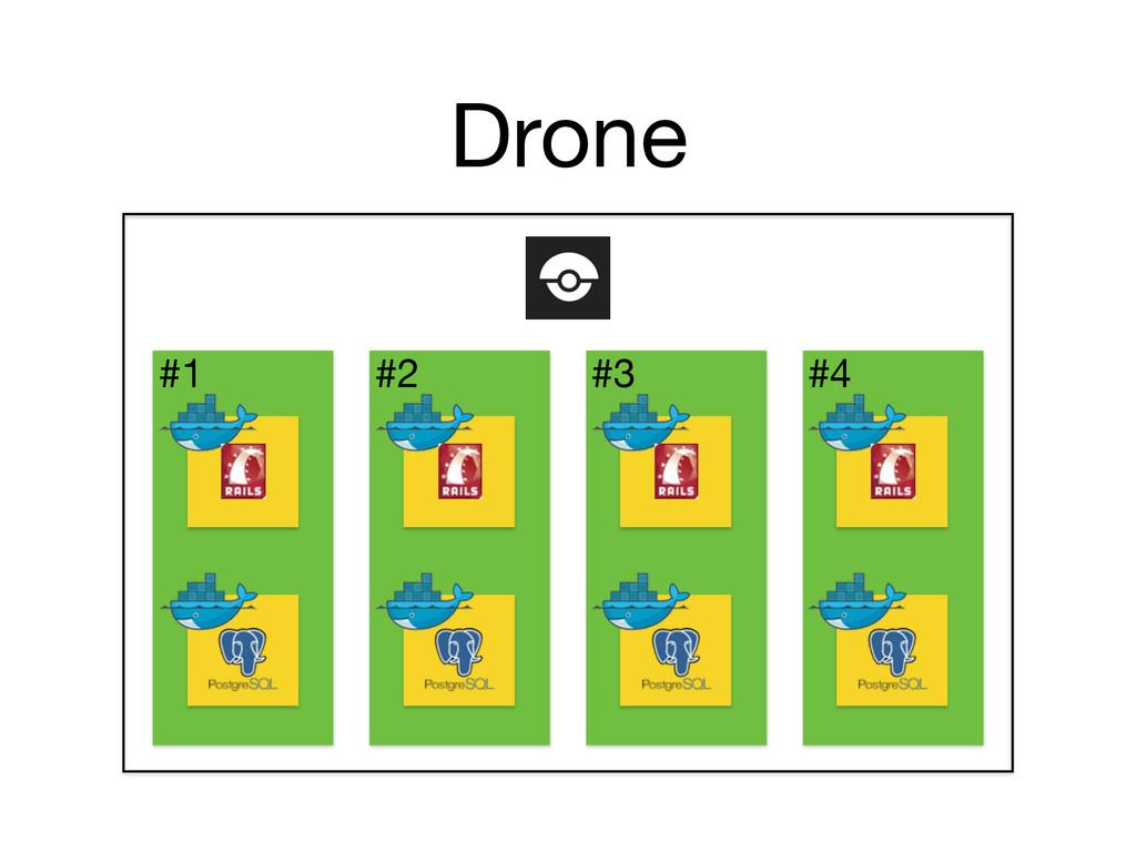 Drone #1 #2 #3 #4