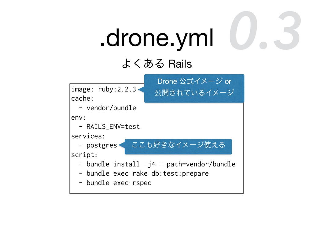.drone.yml image: ruby:2.2.3 cache: - vendor/bu...