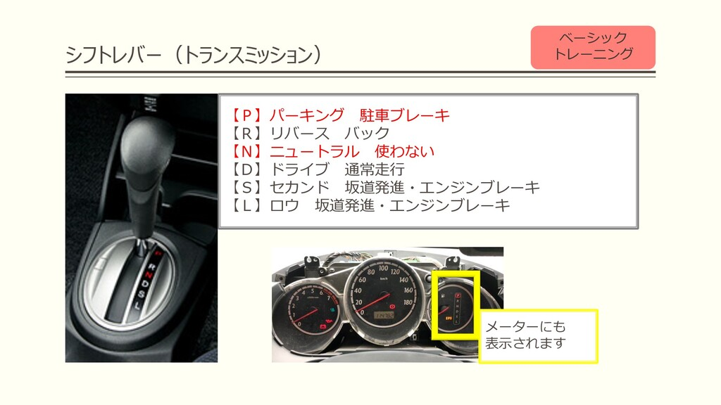 シフトレバー(トランスミッション) 【P】パーキング 駐⾞ブレーキ 【R】リバース バック 【...