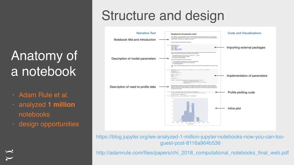 Anatomy of a notebook http://adamrule.com/files...