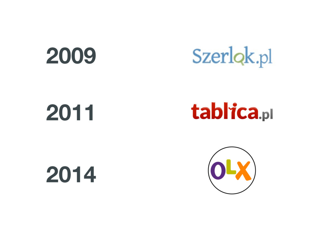 2009 2011 2014