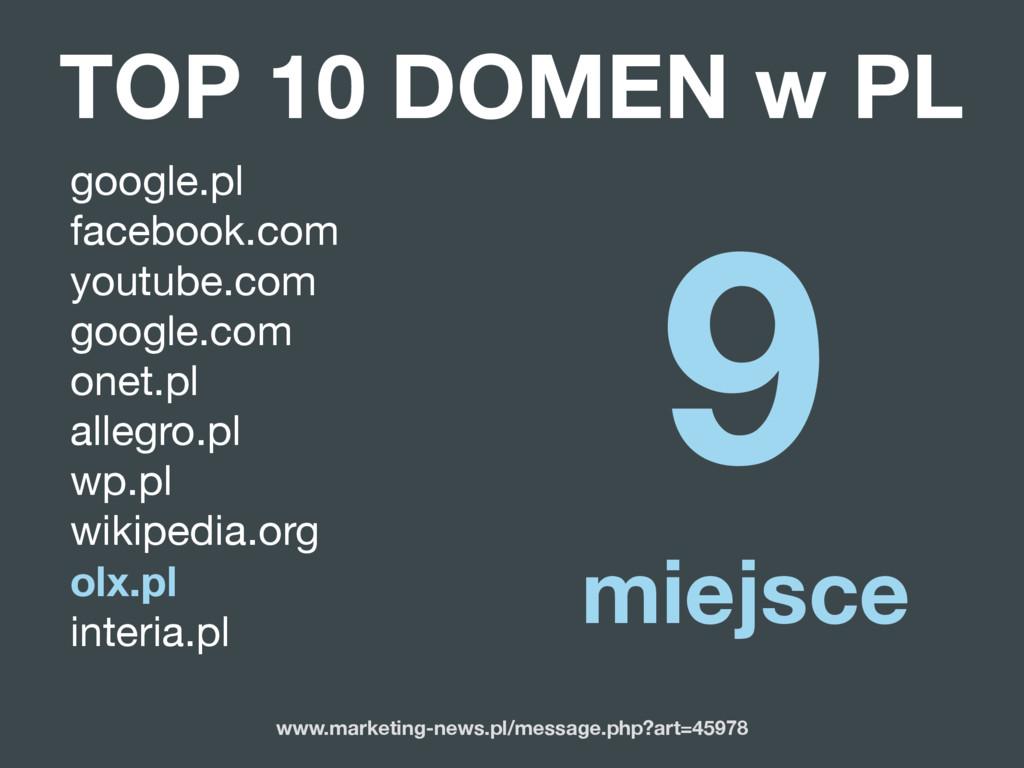 TOP 10 DOMEN w PL www.marketing-news.pl/message...