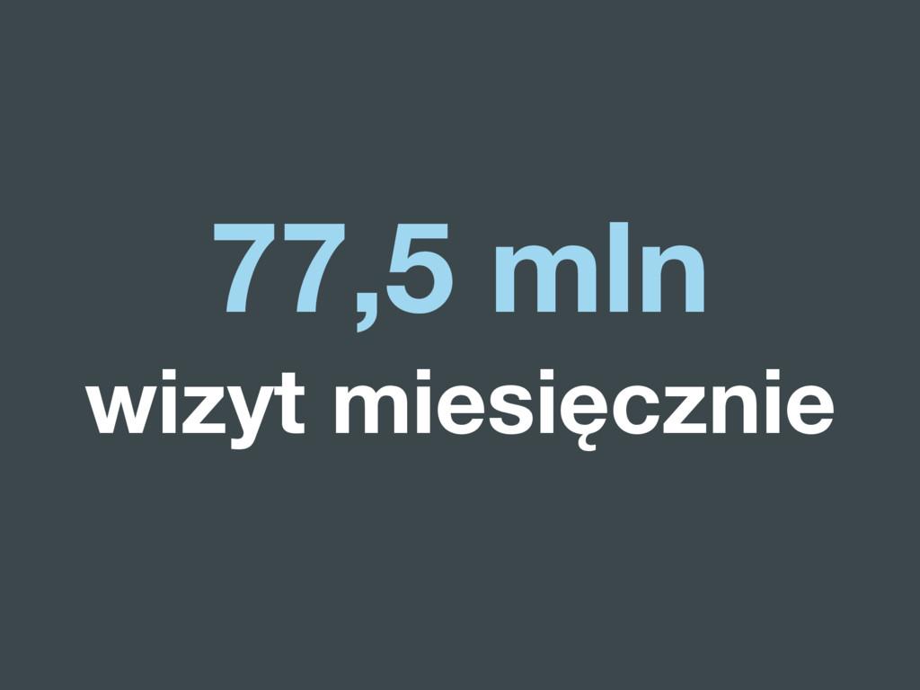 77,5 mln wizyt miesięcznie