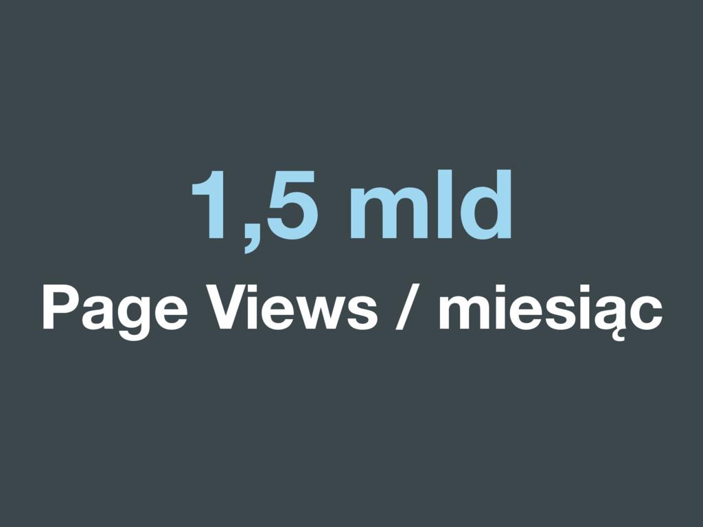 1,5 mld Page Views / miesiąc