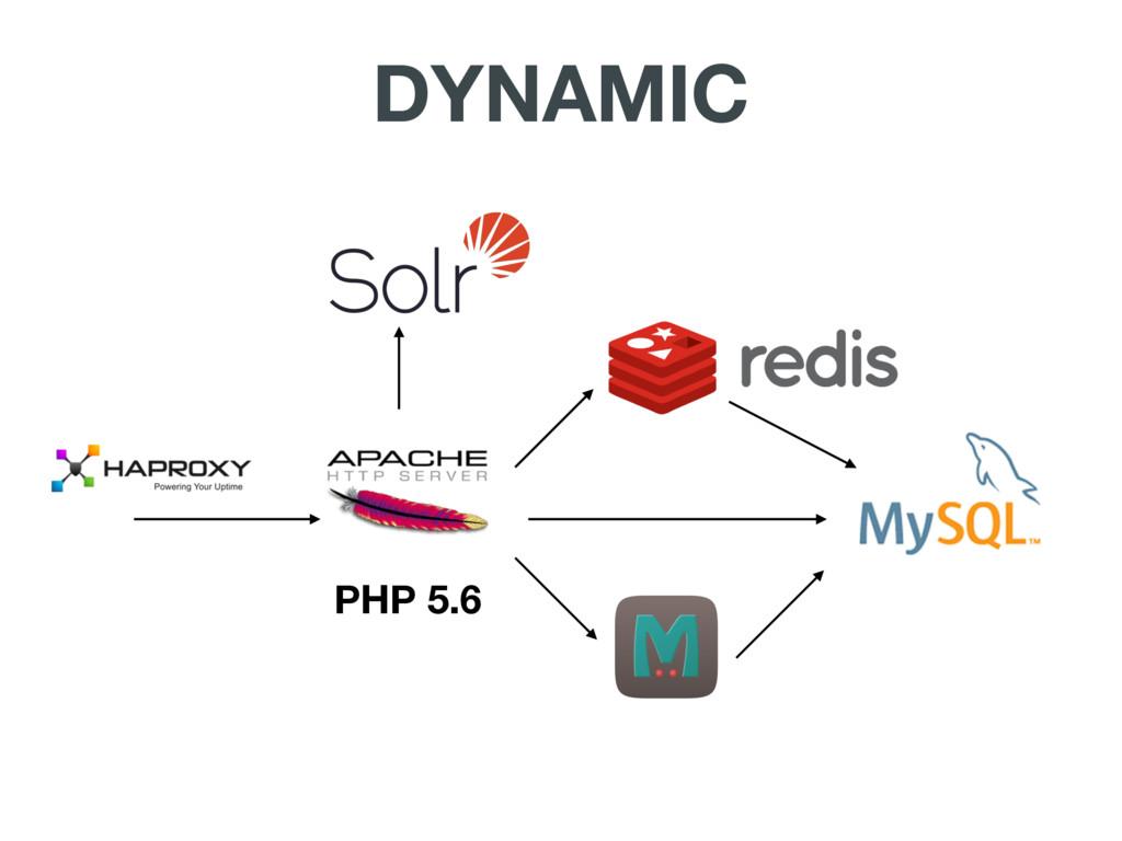 DYNAMIC PHP 5.6
